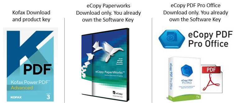 kofax and eCopy Software